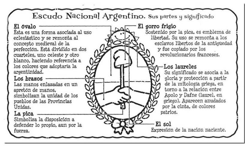 Escudo nacional argentino para colorear - pintar y jugar